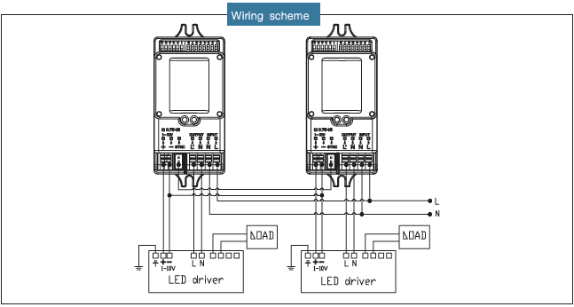 Enhanced Detection Zone Microwave Light Sensor With Corridor Dimming Function