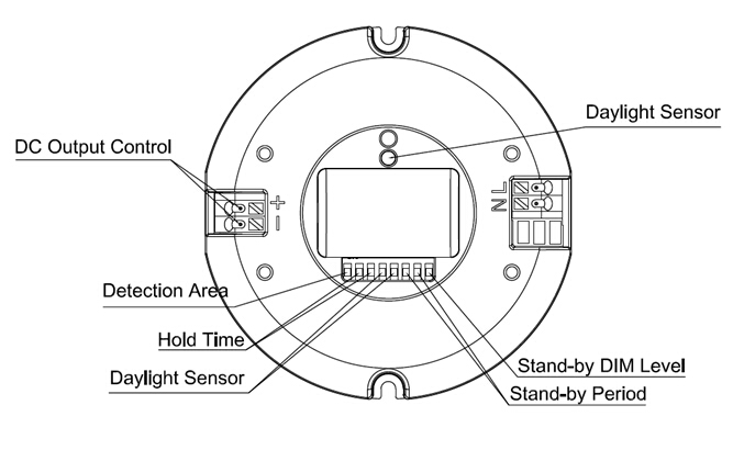 Daylight Priority Sensor Device Driver Dimming Control Constant