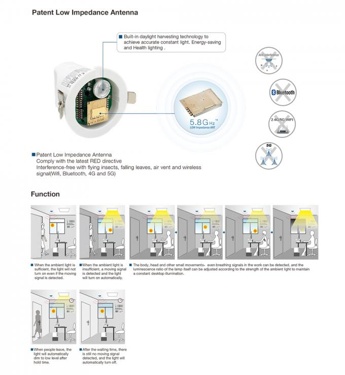 1-10v Dimmable Motion Sensor MSA012 R
